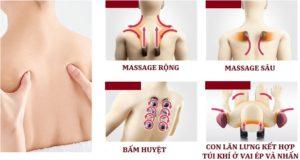 ghế massage Shika SK-8916 mát xa vai