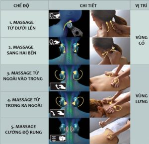 Ghế massage Shika SK-8916 massage cổ lưng