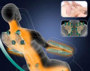Ghế massage Shika SK-8916 con lăn lshape tới mông