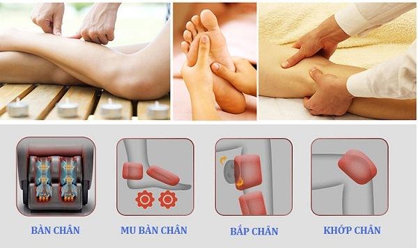 Ghế massage thiết bị chăm sóc sức khỏe tốt nhất