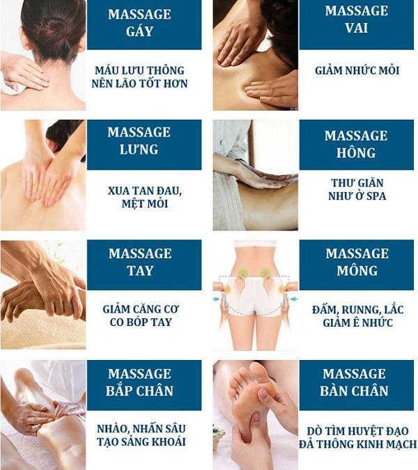 Ghế massage cao cấp - Lựa chọn ưu việt cho chị em phụ nữ