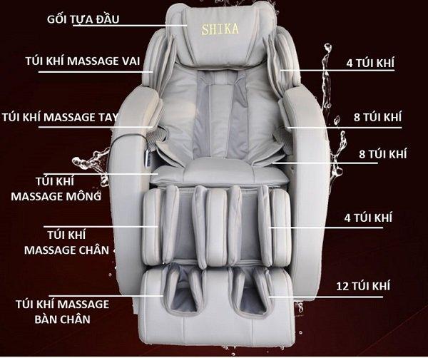 CÁC TÍNH NĂNG CỦA GHẾ Massage