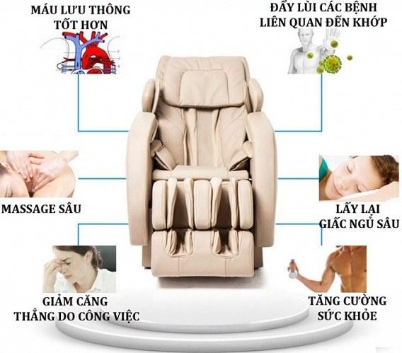 công dụng lợi ích của ghế massage