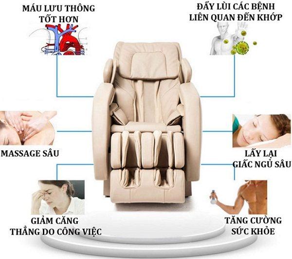Lợi ích ghế matxa cho sức khỏe
