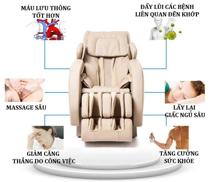Tác dụng ghế massage toàn thân đến người sử dụng