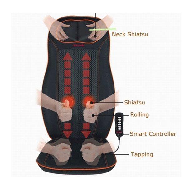Phương pháp Shiatsu ghế mát xa nhật