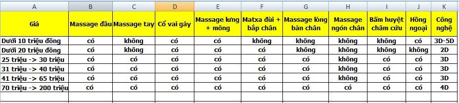 Bảng báo giá ghế massage