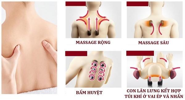 Ghế massage Shika mát vai và toàn bộ phần lưng