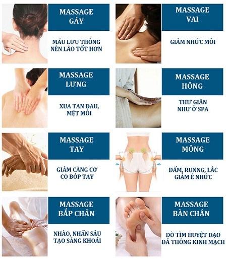 ghế massage Nhật Bản phương pháp mát xa truyền thông