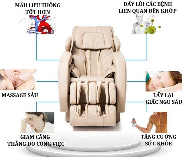 Những tính năng nào quan trọng của ghế massage là gì?