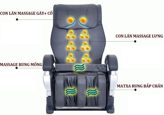 Ghế massage giá 10 triệu trở lên có gì?