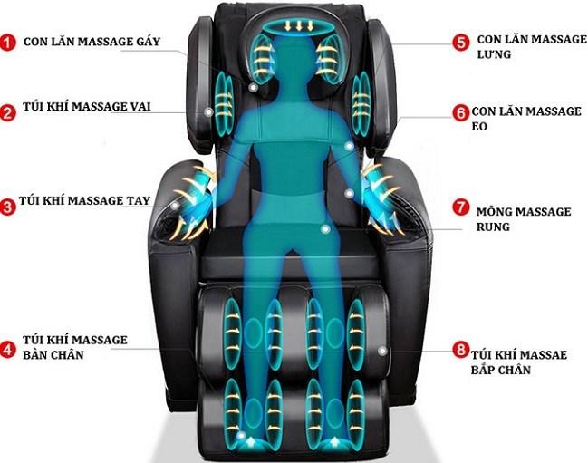 Ghế massage 20 triệu có gì khác biệt