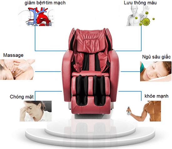 Lợi ích của ghế massage dành cho sức khỏe