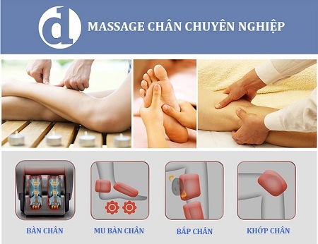 Hãy chắc chắn rằng bản thân cần đến ghế massage nhật bản