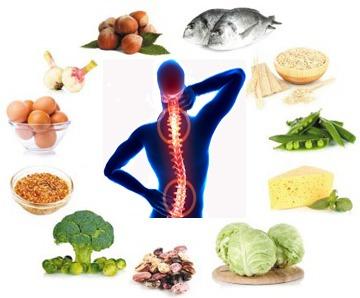 Dinh dưỡng cho người bị Đau cột sống lưng đốt sống cổ