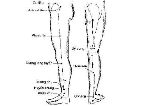 Massage bấm huyệt trị liệu ở chân