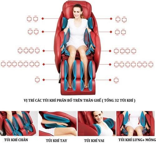 Tác dụng của ghế massage khá tốt